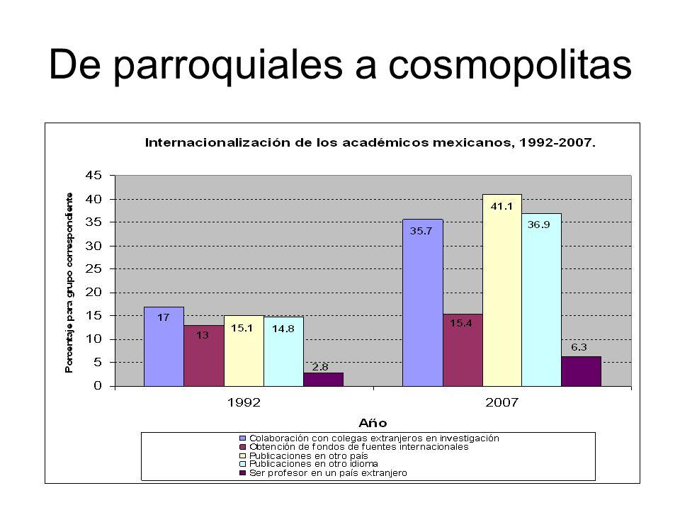 De parroquiales a cosmopolitas