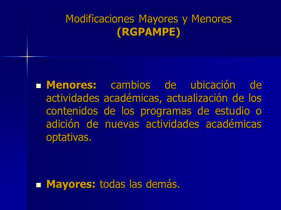 Modificaciones Mayores y Menores (RGPAMPE) Menores: cambios de ubicación de actividades académicas, actualización de los contenidos de los programas d
