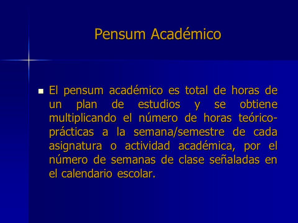 Pensum Académico El pensum académico es total de horas de un plan de estudios y se obtiene multiplicando el número de horas teórico- prácticas a la se