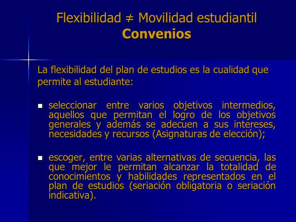 Flexibilidad Movilidad estudiantil Convenios La flexibilidad del plan de estudios es la cualidad que permite al estudiante: seleccionar entre varios o