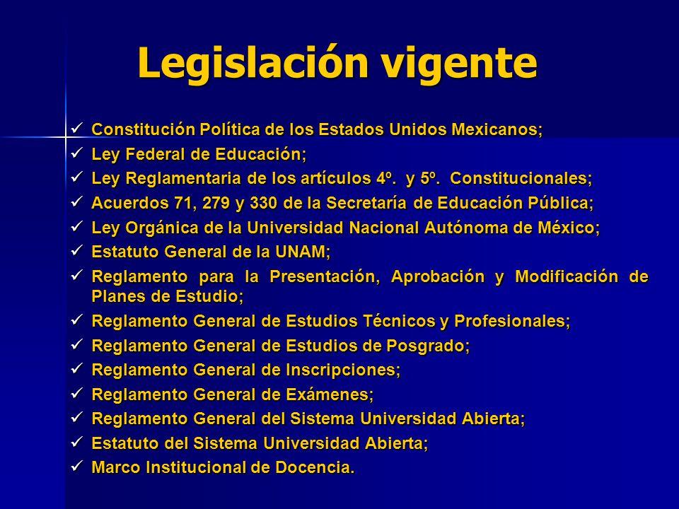 Legislación vigente Constitución Política de los Estados Unidos Mexicanos; Constitución Política de los Estados Unidos Mexicanos; Ley Federal de Educa