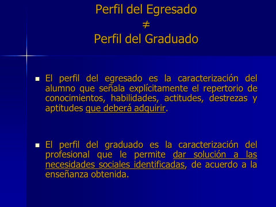 Perfil del Egresado Perfil del Graduado El perfil del egresado es la caracterización del alumno que señala explícitamente el repertorio de conocimient