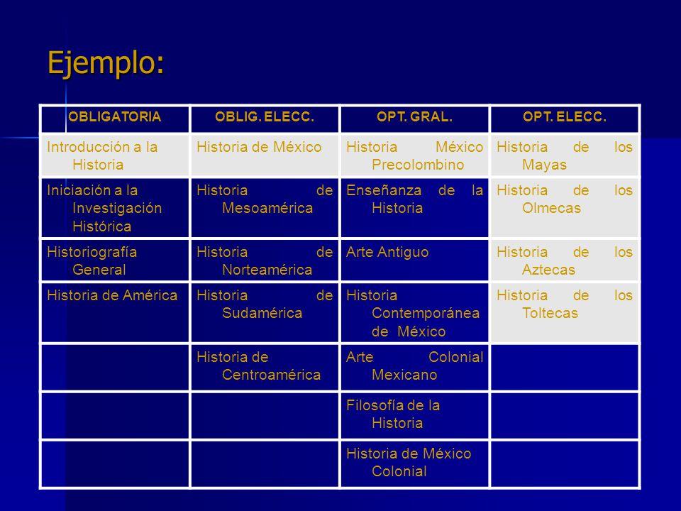 Ejemplo: OBLIGATORIAOBLIG. ELECC.OPT. GRAL.OPT. ELECC. Introducción a la Historia Historia de MéxicoHistoria México Precolombino Historia de los Mayas