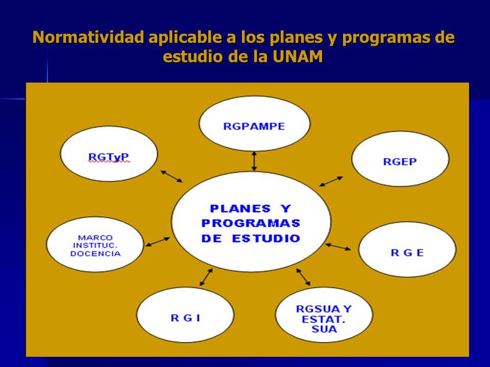 Normatividad aplicable a los planes y programas de estudio de la UNAM