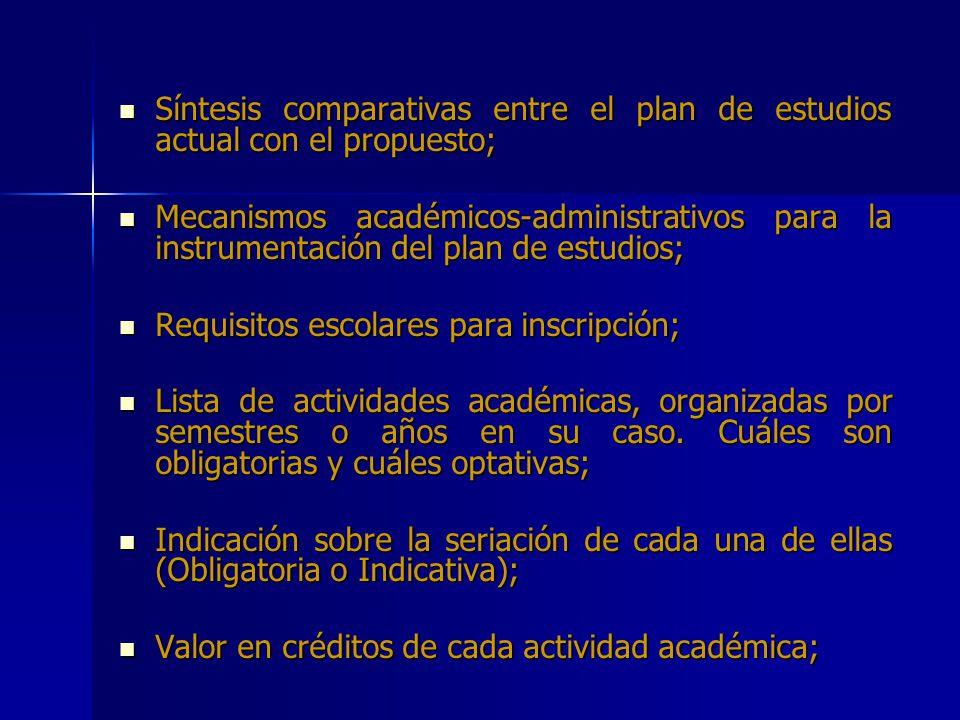 Tablas de Equivalencia (entre planes de la escuela o facultad); Tablas de Equivalencia (entre planes de la escuela o facultad); Tablas de Convalidación (con otros planes de otras escuelas y facultades) Tablas de Convalidación (con otros planes de otras escuelas y facultades) Programas de Estudios de cada módulo o actividad académica; Programas de Estudios de cada módulo o actividad académica; Criterios para la implantación del plan de estudios; Criterios para la implantación del plan de estudios; Requisitos académicos complementarios para la obtención del grado correspondiente; Requisitos académicos complementarios para la obtención del grado correspondiente; Mecanismos de evaluación y actualización del plan de estudios.