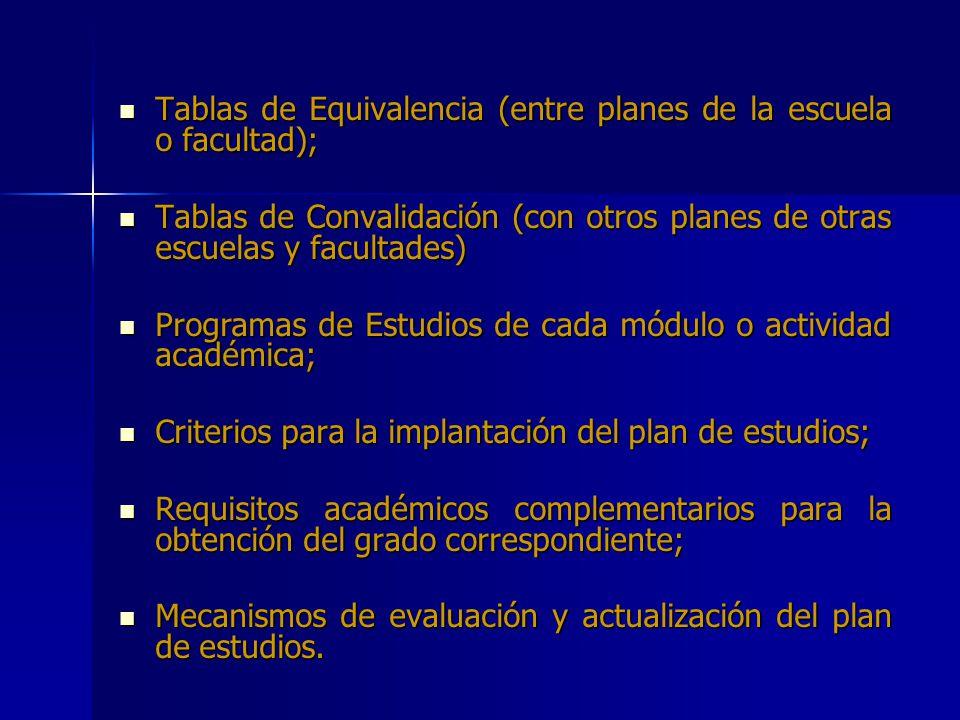 Tablas de Equivalencia (entre planes de la escuela o facultad); Tablas de Equivalencia (entre planes de la escuela o facultad); Tablas de Convalidació