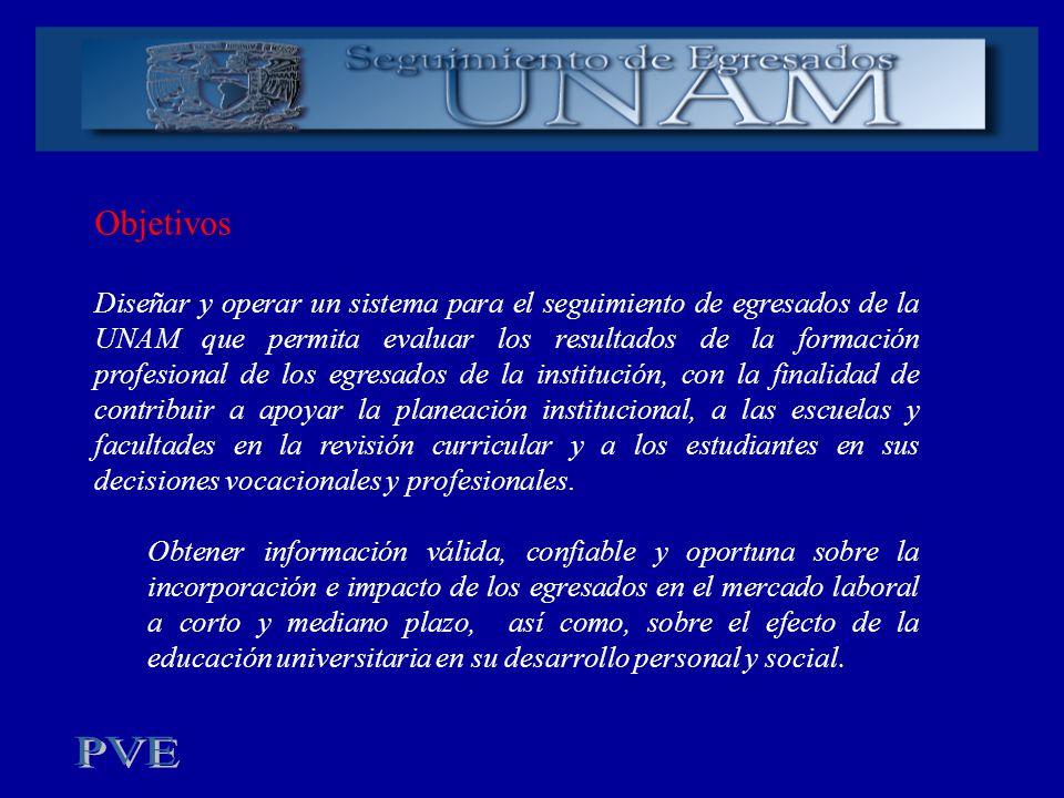 Objetivos Diseñar y operar un sistema para el seguimiento de egresados de la UNAM que permita evaluar los resultados de la formación profesional de lo