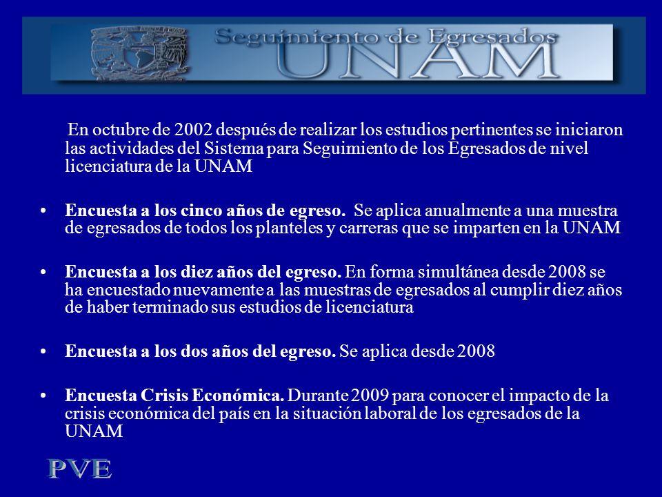 En octubre de 2002 después de realizar los estudios pertinentes se iniciaron las actividades del Sistema para Seguimiento de los Egresados de nivel li