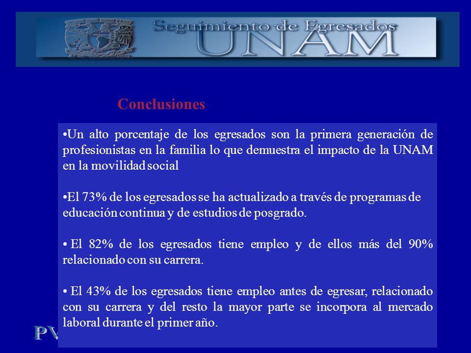 Conclusiones Un alto porcentaje de los egresados son la primera generación de profesionistas en la familia lo que demuestra el impacto de la UNAM en l