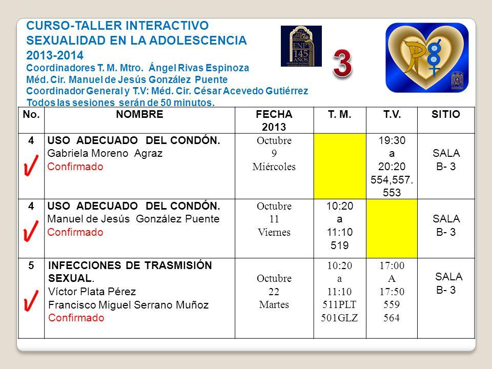 No.NOMBREFECHA 2013 T. M.T.V.SITIO 4USO ADECUADO DEL CONDÓN. Gabriela Moreno Agraz Confirmado Octubre 9 Miércoles 19:30 a 20:20 554,557. 553 SALA B- 3