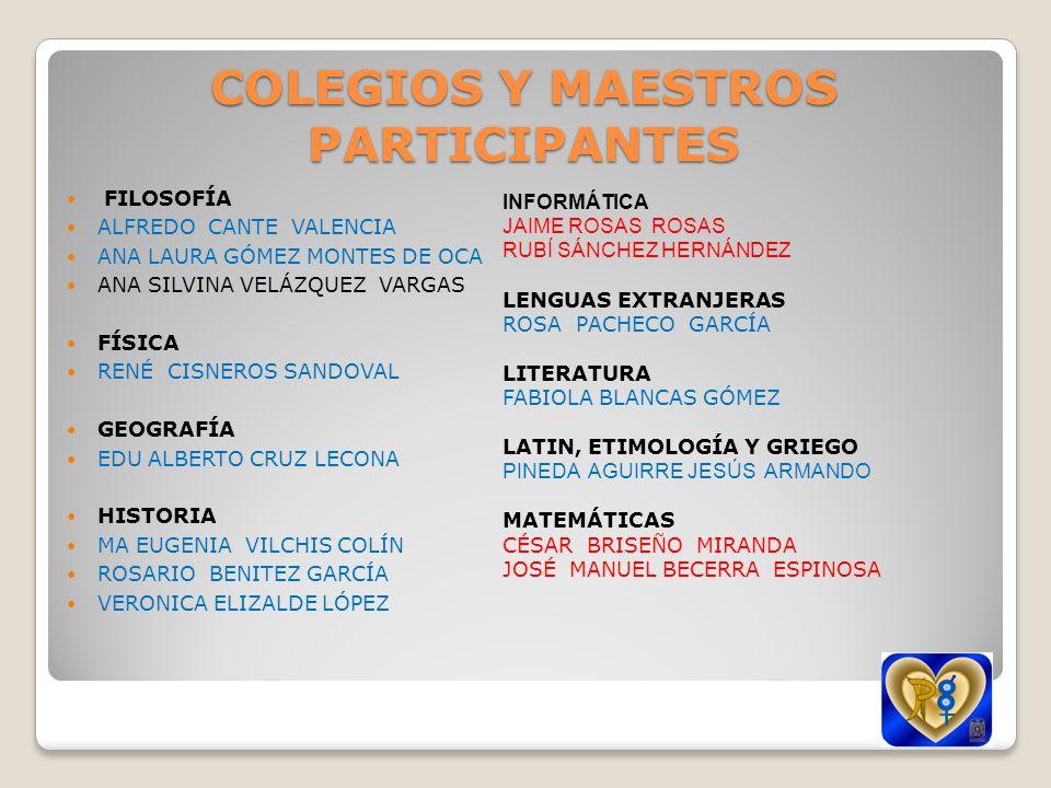 COLEGIOS Y MAESTROS PARTICIPANTES OPCIONES TÉCNICAS CLAUDIA AZUCENA PADILLA CORTÉS ITXUL SOFÍA RODRÍGUEZ BACHILLER ITZEL GAMBOA MENDOZA VIRGINIA LEYVA ORTIZ ORIENTACIÓN EDUCATIVA MARTHA VARGAS GALLEGOS PSICOLOGÍA ARTURO AMARO SAENZ CAROLINA SARMIENTO SILVA LILIA BERTHA ALFARO MARTÍNEZ QUÍMICA JOSÉ ALBERTO MARTÍNEZ ALCARAZ INVITADOS ESPECIALES: DR.