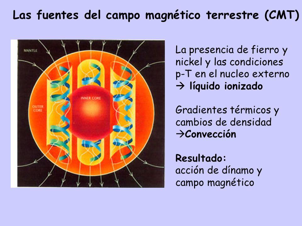 Las fuentes del campo magnético terrestre (CMT) La presencia de fierro y nickel y las condiciones p-T en el nucleo externo líquido ionizado Gradientes térmicos y cambios de densidad Convección Resultado: acción de dínamo y campo magnético