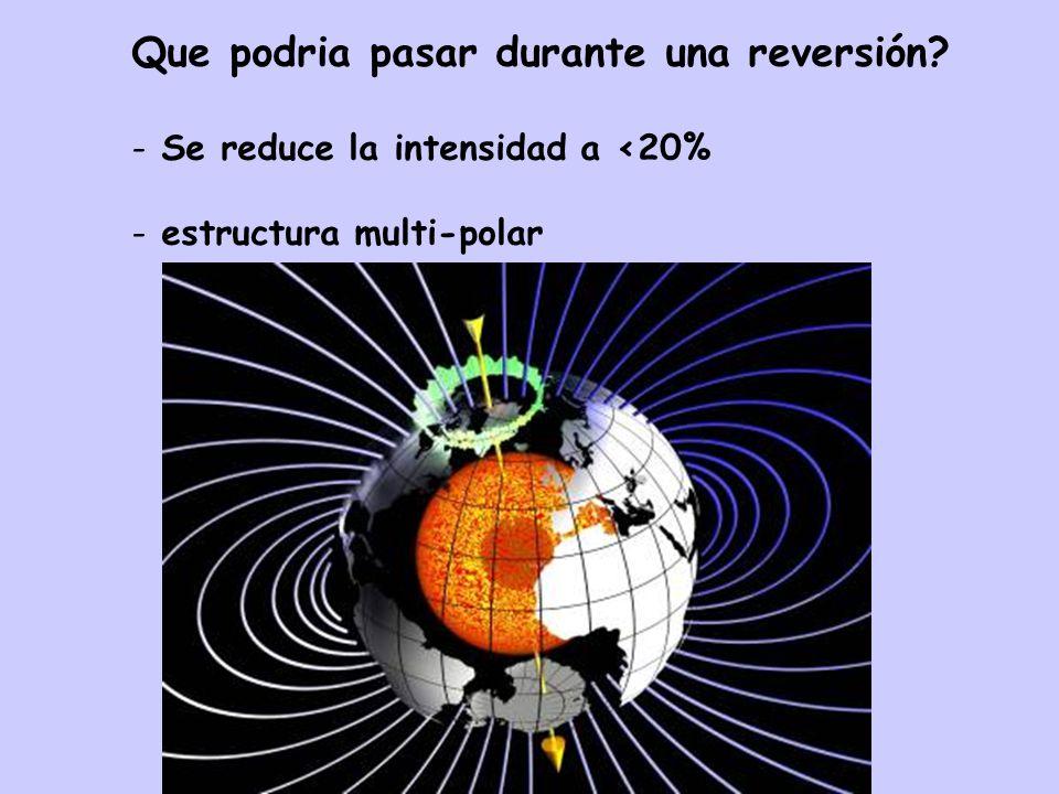 Que podria pasar durante una reversión? - Se reduce la intensidad a <20% - estructura multi-polar