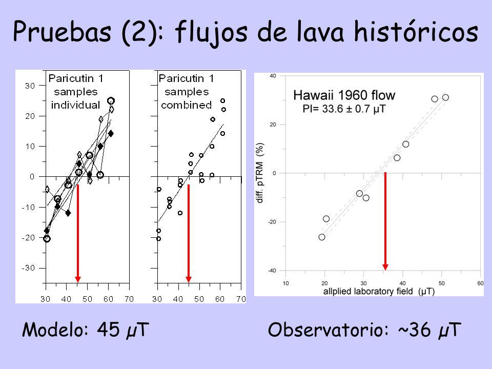 Pruebas (2): flujos de lava históricos Modelo: 45 µTObservatorio: ~36 µT