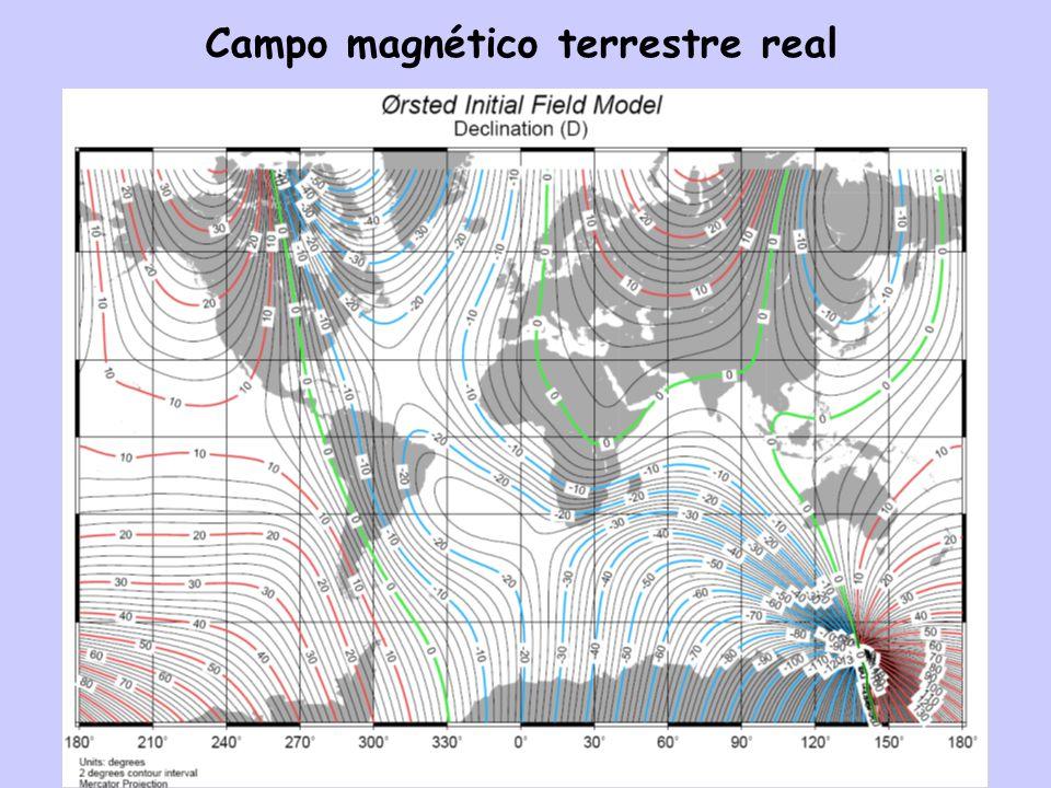 Campo magnético terrestre real