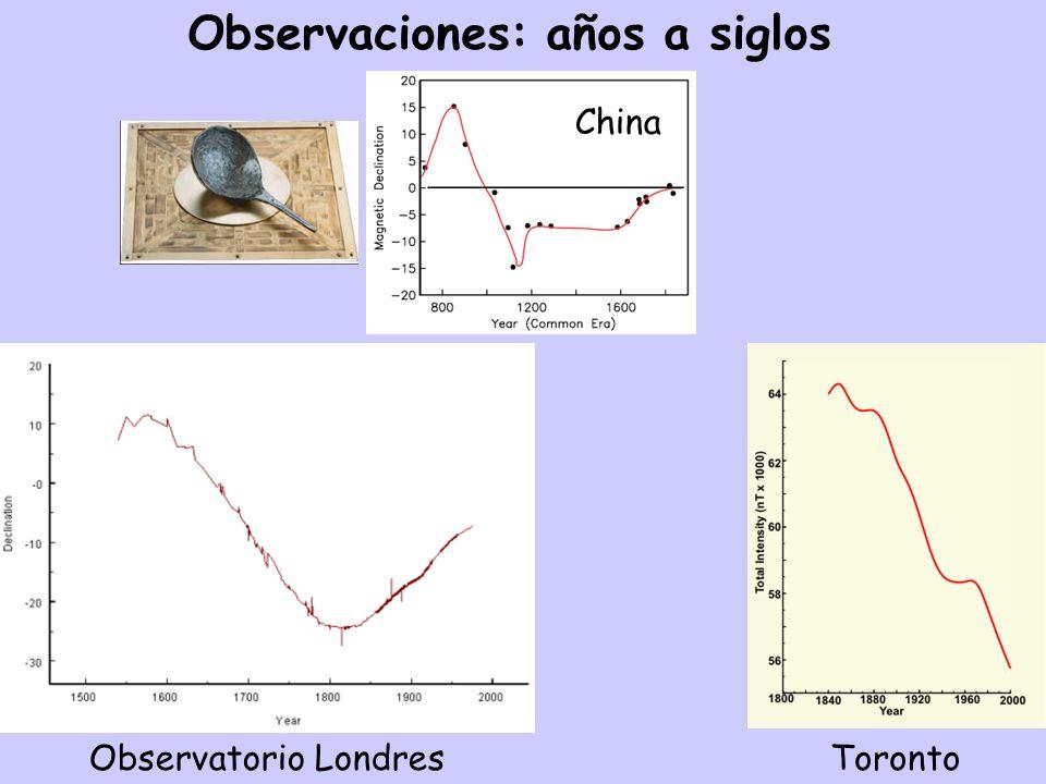 Observaciones: años a siglos Observatorio LondresToronto China