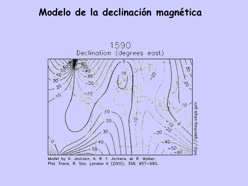Modelo de la declinación magnética