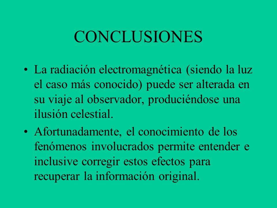 CONCLUSIONES La radiación electromagnética (siendo la luz el caso más conocido) puede ser alterada en su viaje al observador, produciéndose una ilusión celestial.