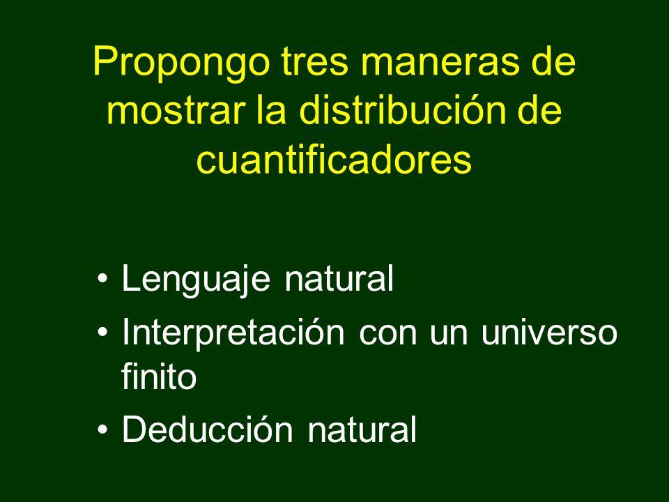 Propongo tres maneras de mostrar la distribución de cuantificadores Lenguaje natural Interpretación con un universo finito Deducción natural