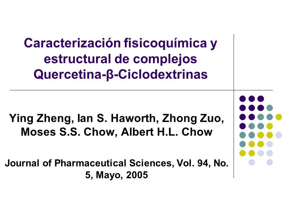 Conclusiones A través de la formación de complejos quercetina- β CDs (SBE- β CD), se incrementa la solubilidad y estabilidad química (pH alcalino) de la quercetina.
