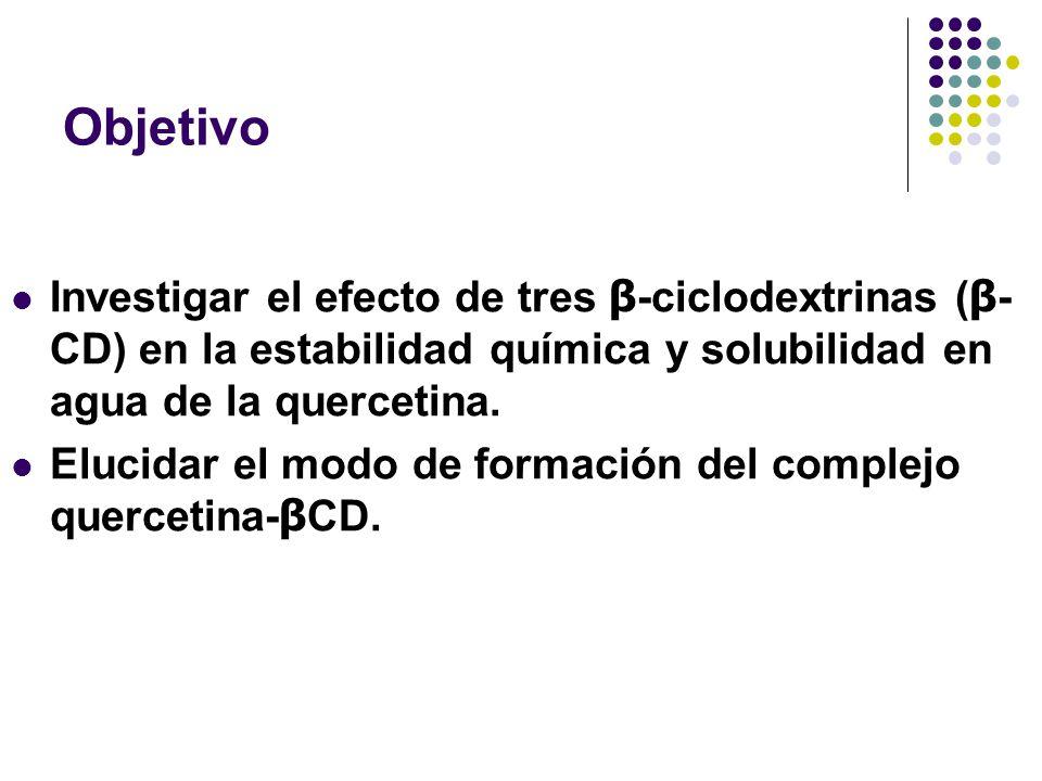 Objetivo Investigar el efecto de tres β -ciclodextrinas ( β - CD) en la estabilidad química y solubilidad en agua de la quercetina. Elucidar el modo d