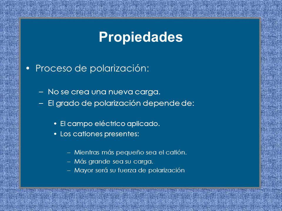 Proceso de polarización: –No se crea una nueva carga. –El grado de polarización depende de: El campo eléctrico aplicado. Los cationes presentes: –Mien