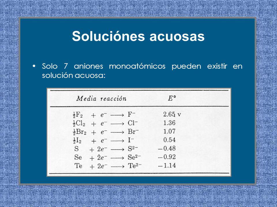 Soluciónes acuosas Solo 7 aniones monoatómicos pueden existir en solución acuosa: