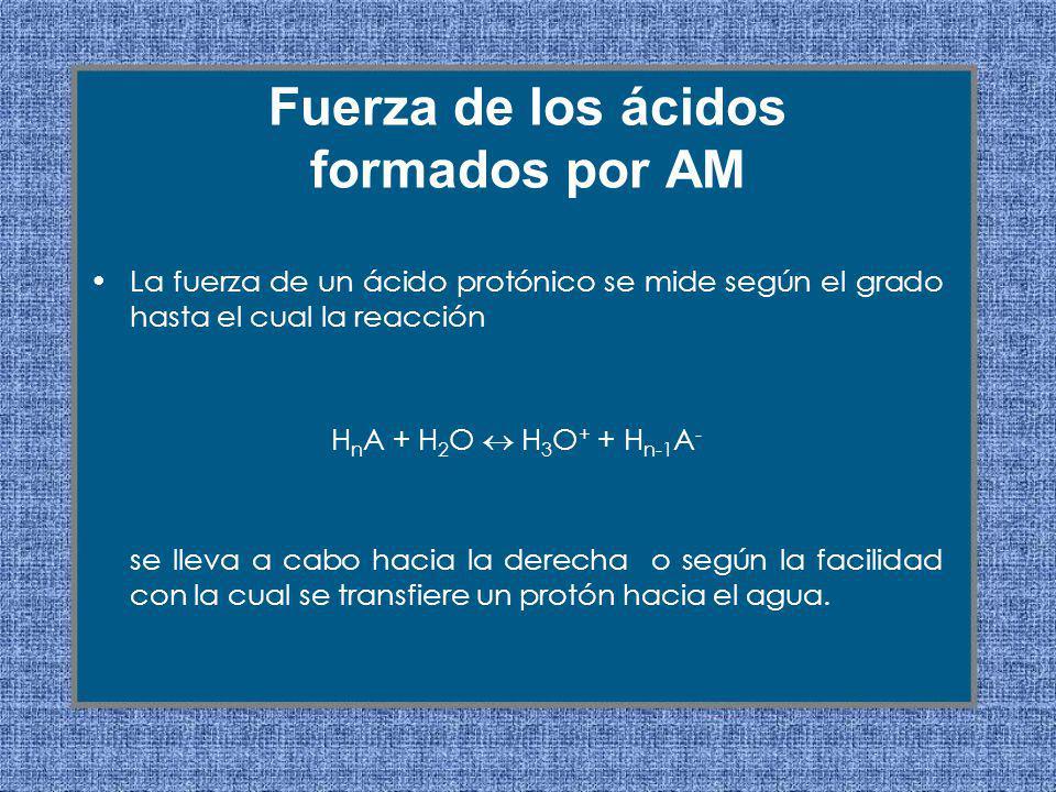 La fuerza de un ácido protónico se mide según el grado hasta el cual la reacción H n A + H 2 O H 3 O + + H n-1 A - se lleva a cabo hacia la derecha o