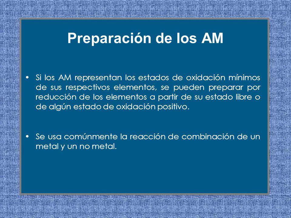 Preparación de los AM Si los AM representan los estados de oxidación mínimos de sus respectivos elementos, se pueden preparar por reducción de los ele
