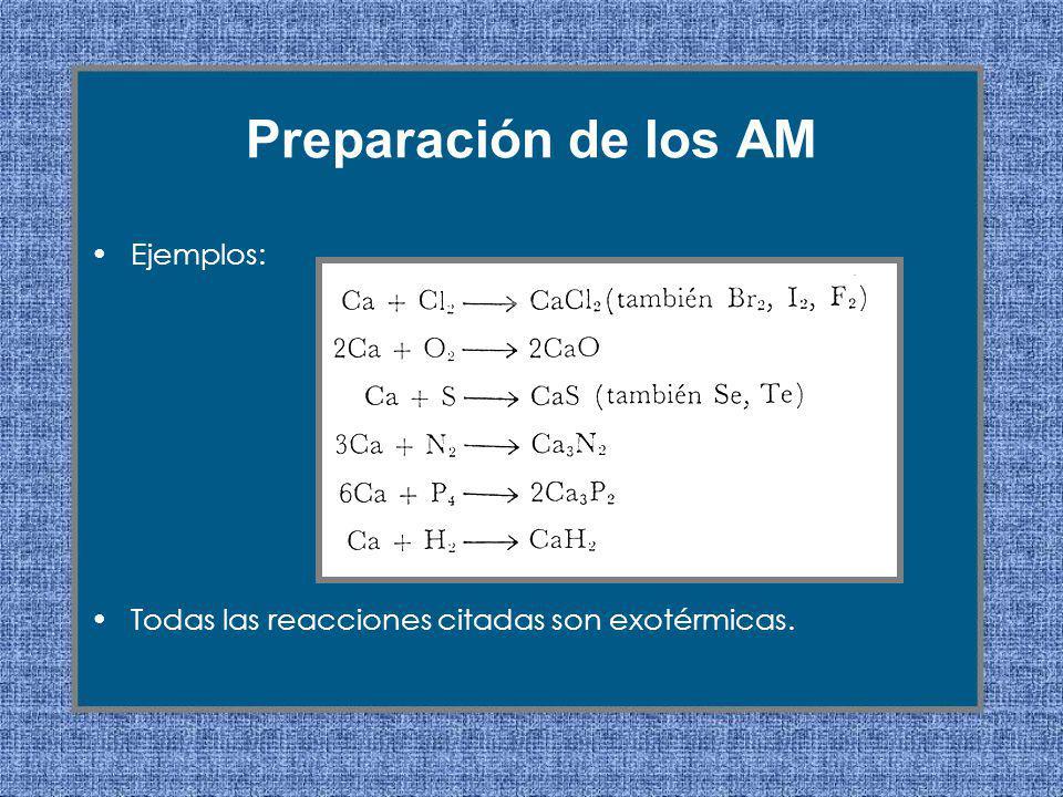 Ejemplos: Todas las reacciones citadas son exotérmicas. Preparación de los AM
