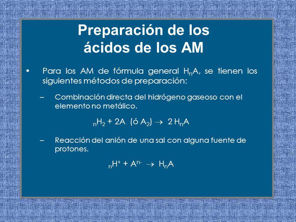 Preparación de los ácidos de los AM Para los AM de fórmula general H n A, se tienen los siguientes métodos de preparación: –Combinación directa del hi