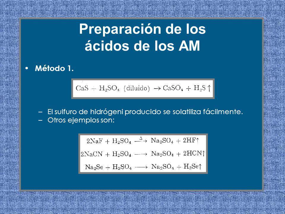 Método 1. –El sulfuro de hidrógeni producido se solatiliza fácilmente. –Otros ejemplos son: Preparación de los ácidos de los AM
