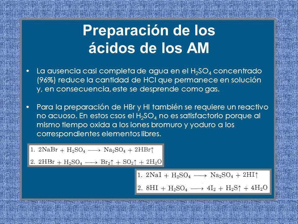 La ausencia casi completa de agua en el H 2 SO 4 concentrado (96%) reduce la cantidad de HCl que permanece en solución y, en consecuencia, este se des