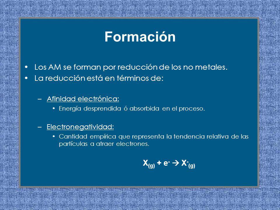 Formación Los AM se forman por reducción de los no metales. La reducción está en términos de: –Afinidad electrónica: Energía desprendida ó absorbida e
