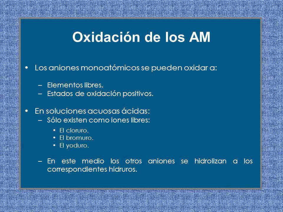 Oxidación de los AM Los aniones monoatómicos se pueden oxidar a: –Elementos libres. –Estados de oxidación positivos. En soluciones acuosas ácidas: –Só