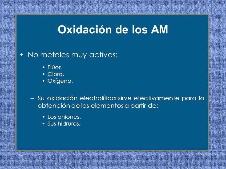No metales muy activos: Flúor. Cloro. Oxígeno. –Su oxidación electrolítica sirve efectivamente para la obtención de los elementos a partir de: Los ani