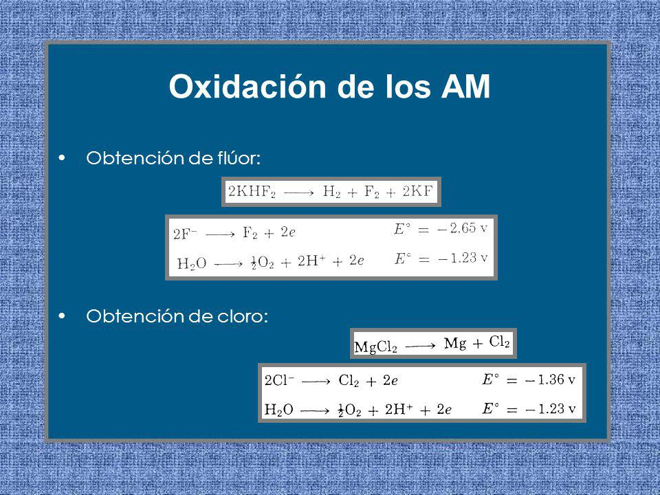 Obtención de flúor: Obtención de cloro: Oxidación de los AM