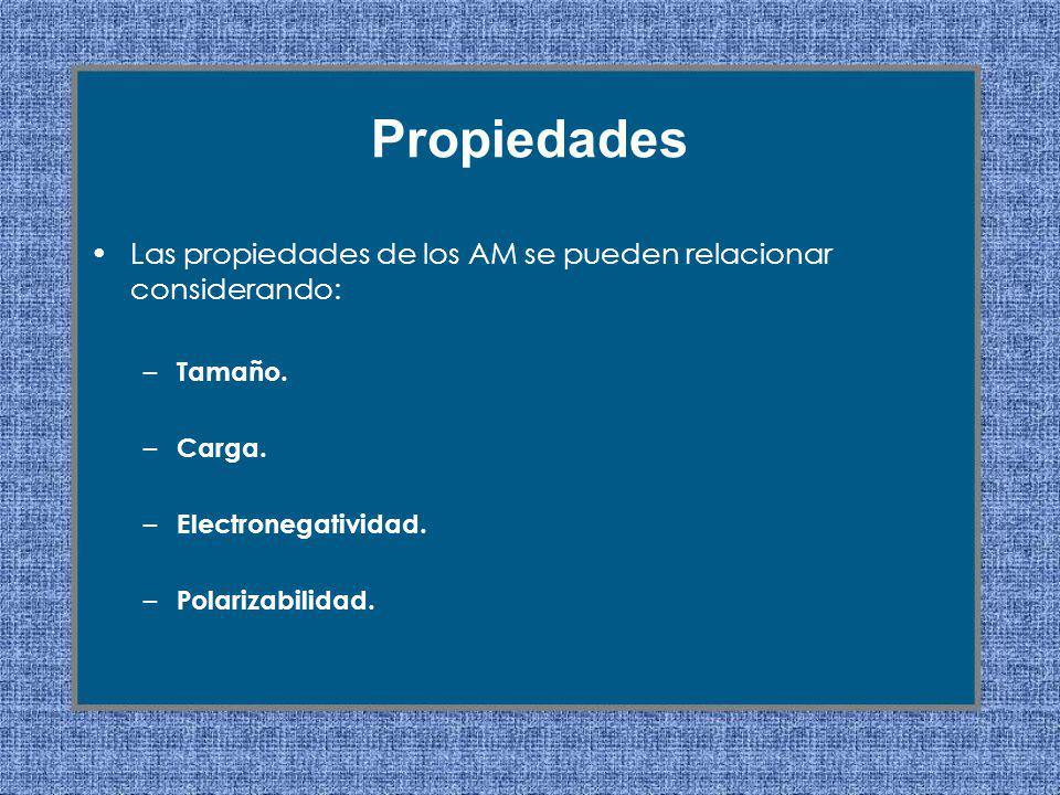 Propiedades Las propiedades de los AM se pueden relacionar considerando: – Tamaño. – Carga. – Electronegatividad. – Polarizabilidad.