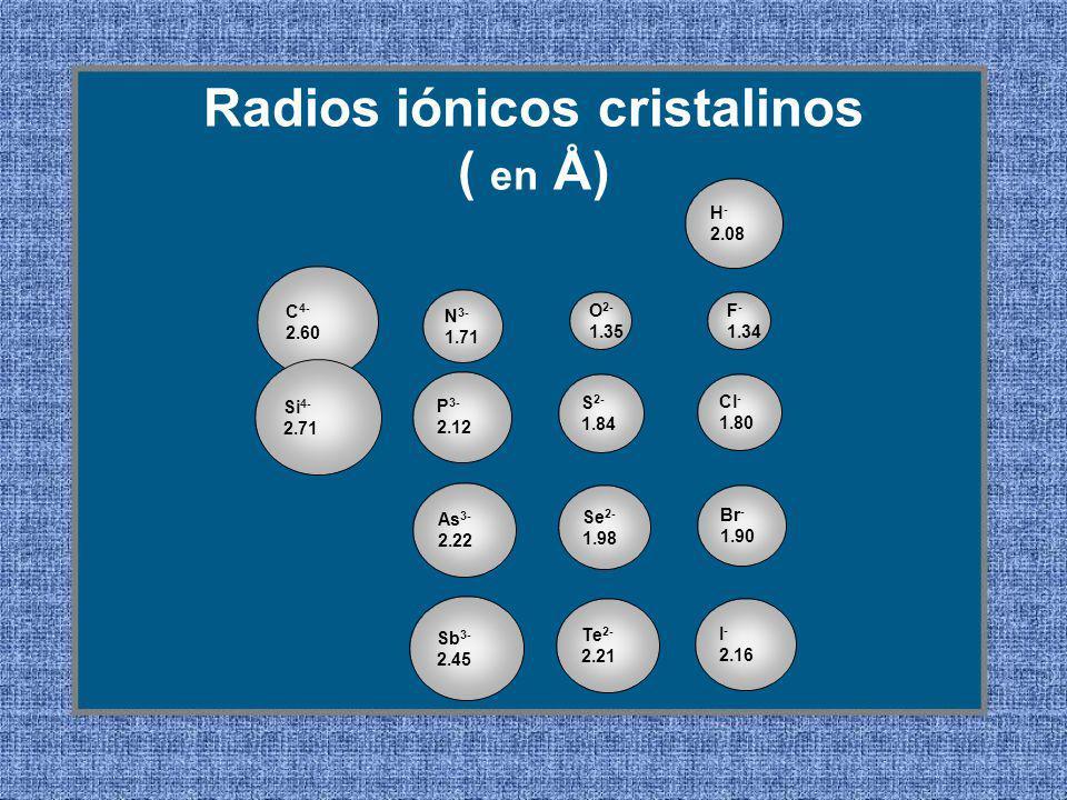 Radios iónicos cristalinos ( en Å) H - 2.08 F - 1.34 Cl - 1.80 Br - 1.90 I - 2.16 O 2- 1.35 S 2- 1.84 Se 2- 1.98 Te 2- 2.21 N 3- 1.71 P 3- 2.12 As 3-