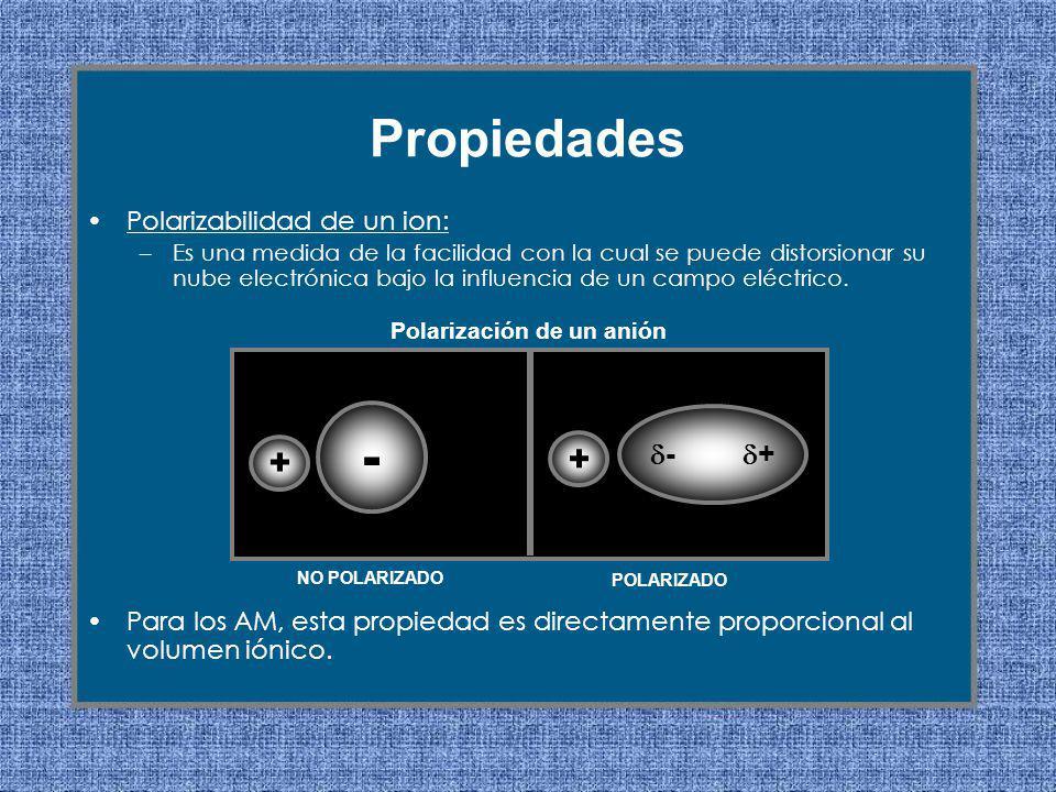 Polarizabilidad de un ion: –Es una medida de la facilidad con la cual se puede distorsionar su nube electrónica bajo la influencia de un campo eléctri