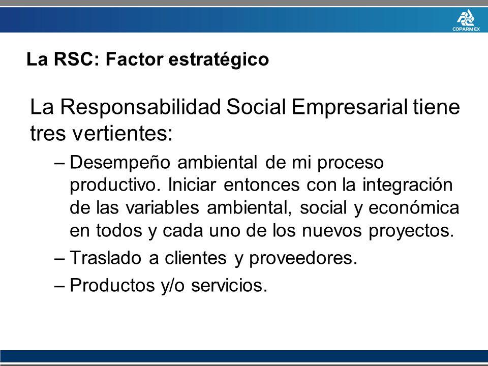 La Responsabilidad Social Empresarial tiene tres vertientes: –Desempeño ambiental de mi proceso productivo. Iniciar entonces con la integración de las