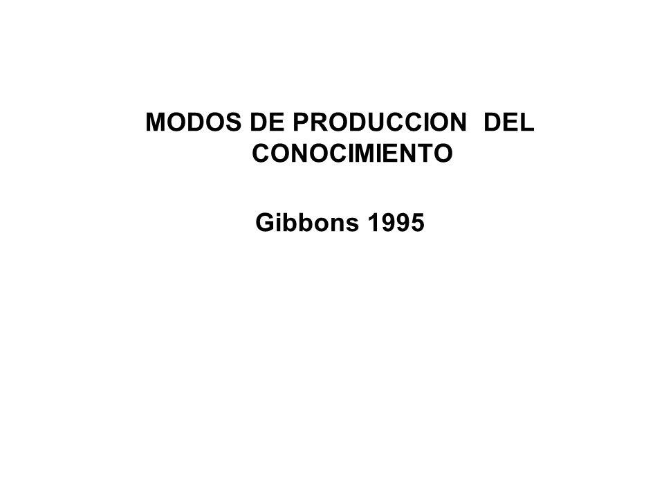 MODOS DE PRODUCCION DEL CONOCIMIENTO Gibbons 1995