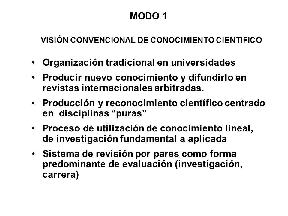 MODO 1 VISIÓN CONVENCIONAL DE CONOCIMIENTO CIENTIFICO Organización tradicional en universidades Producir nuevo conocimiento y difundirlo en revistas internacionales arbitradas.