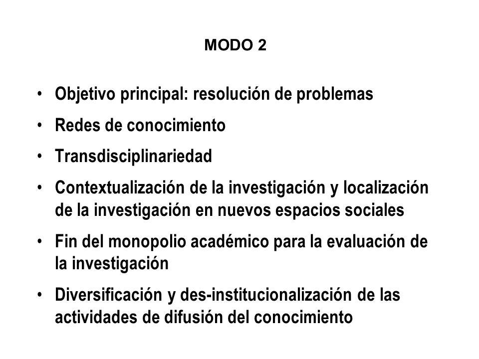 MODO 2 Objetivo principal: resolución de problemas Redes de conocimiento Transdisciplinariedad Contextualización de la investigación y localización de la investigación en nuevos espacios sociales Fin del monopolio académico para la evaluación de la investigación Diversificación y des-institucionalización de las actividades de difusión del conocimiento