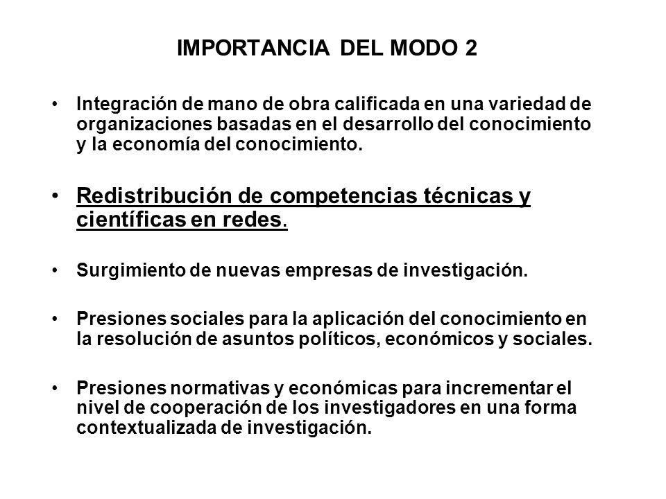 IMPORTANCIA DEL MODO 2 Integración de mano de obra calificada en una variedad de organizaciones basadas en el desarrollo del conocimiento y la economía del conocimiento.