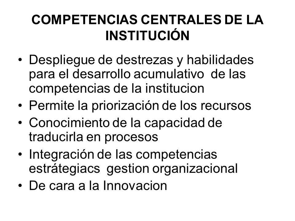 COMPETENCIAS CENTRALES DE LA INSTITUCIÓN Despliegue de destrezas y habilidades para el desarrollo acumulativo de las competencias de la institucion Permite la priorización de los recursos Conocimiento de la capacidad de traducirla en procesos Integración de las competencias estrátegiacs gestion organizacional De cara a la Innovacion