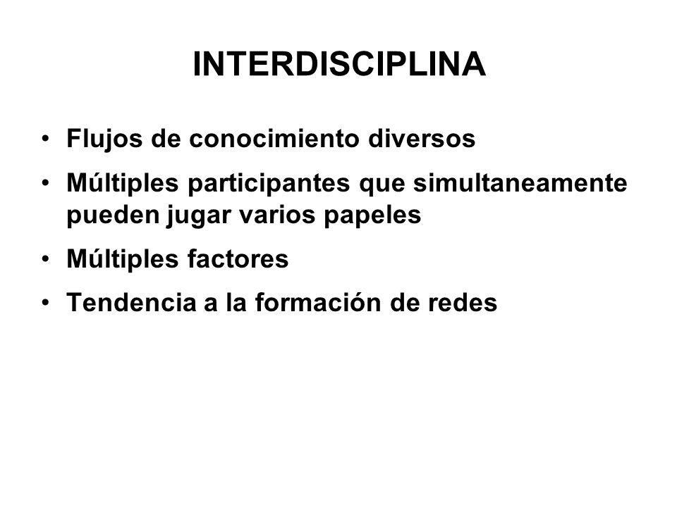 INTERDISCIPLINA Flujos de conocimiento diversos Múltiples participantes que simultaneamente pueden jugar varios papeles Múltiples factores Tendencia a la formación de redes
