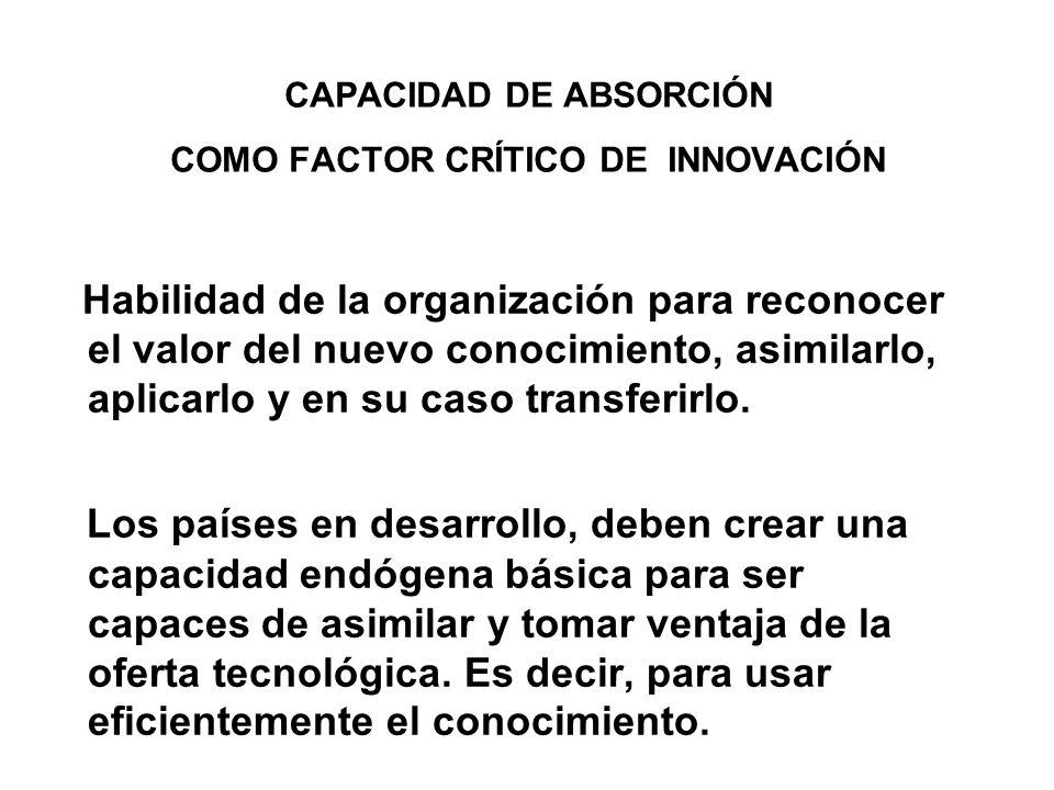 Habilidad de la organización para reconocer el valor del nuevo conocimiento, asimilarlo, aplicarlo y en su caso transferirlo.