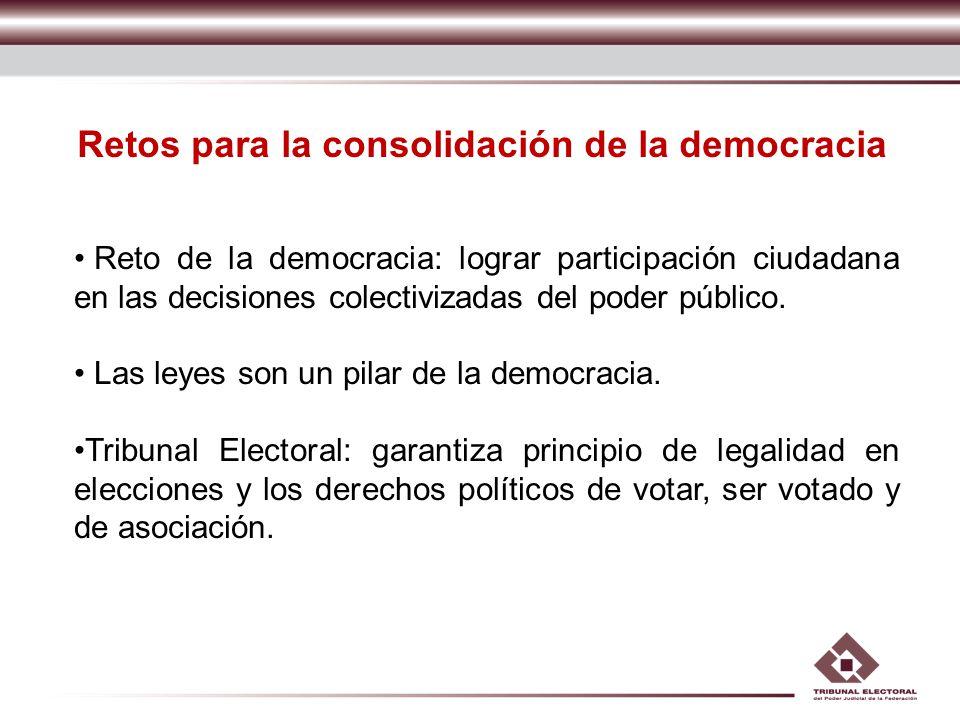 Generales A.Legitimidad de las elecciones. B. Estabilidad política.