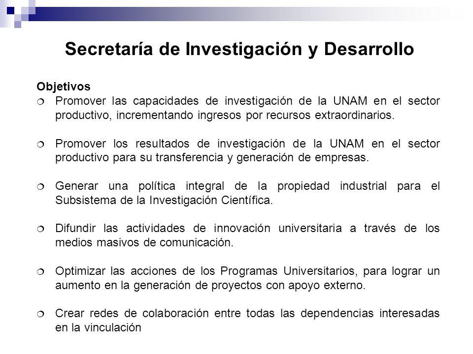 Secretaría de Investigación y Desarrollo Objetivos Promover las capacidades de investigación de la UNAM en el sector productivo, incrementando ingreso